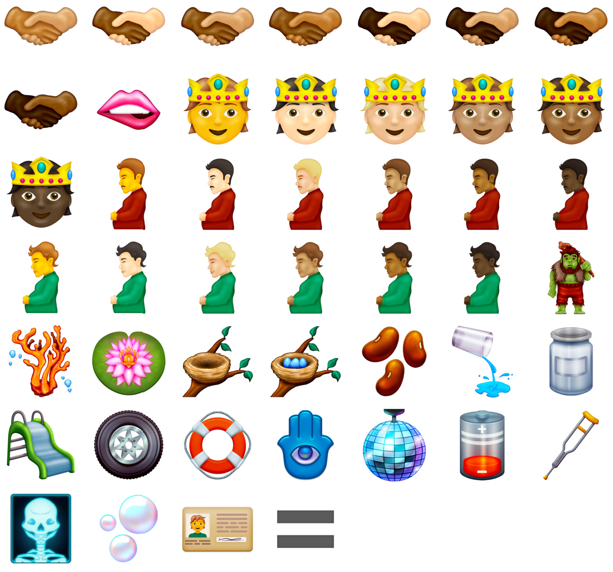 Nye emoji-forslag (Emojipedia)